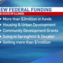 Central Illinois receiving $3M for community development