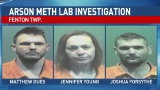 3 charged with arson, meth lab operation in Fenton Township