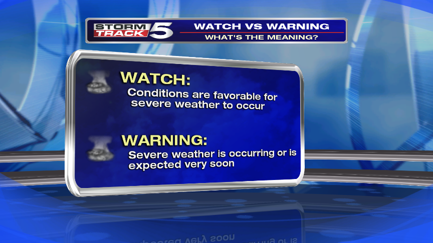 Watch vs Warning<p></p>