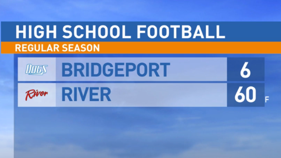 10.18.19 Highlights: Bridgeport at River