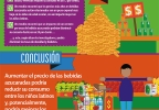 1b-Salud_SugaryDrinks_Infographic_SPN_sml.png