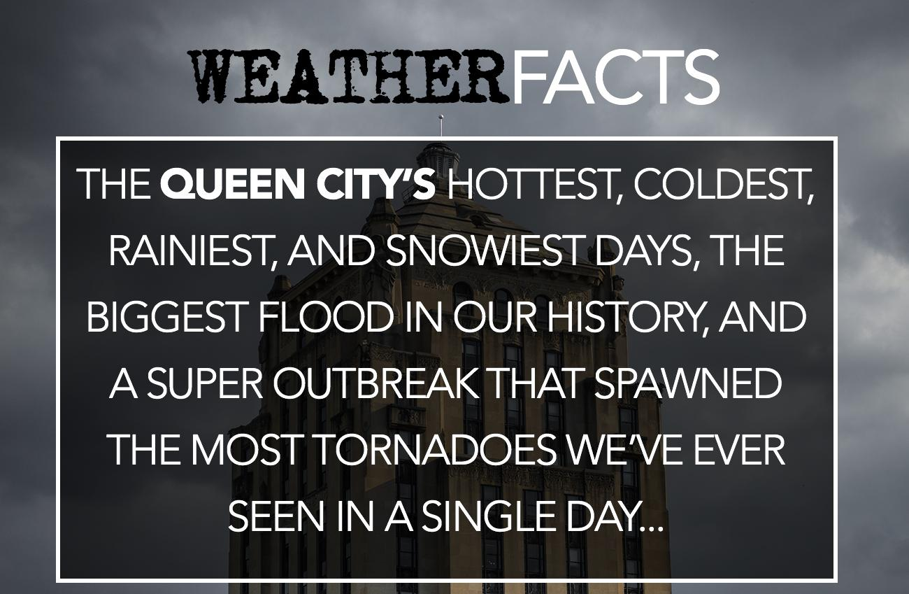 The Queen City's hottest, coldest, rainiest, and snowiest days, the biggest flood in our history, and a super outbreak that spawned the most tornadoes we've ever seen in a single day... / Image: Phil Armstrong, Cincinnati Refined // Published: 2.26.17